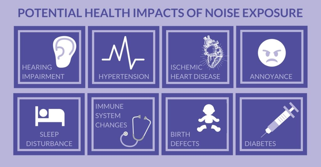 Noise & Odour Impact Assessments
